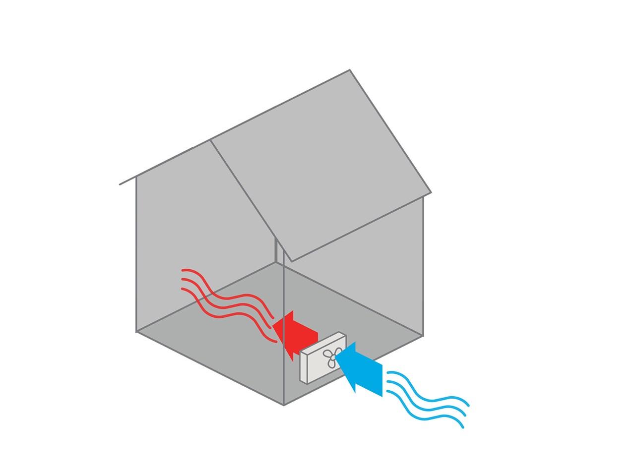 luft vand varmepumpe priser